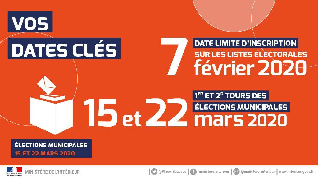 Inscription listes électorales 2020